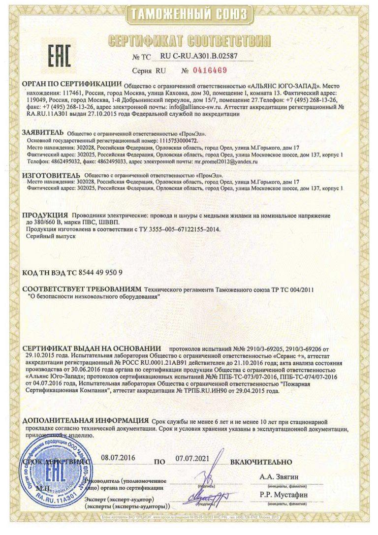 Таможенная декларация на муфты грп и шары